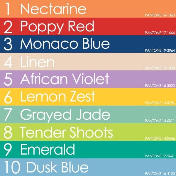 Pantone Spring 2013 Fashion Color Report